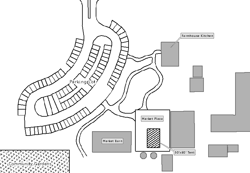 Ag Center Layout